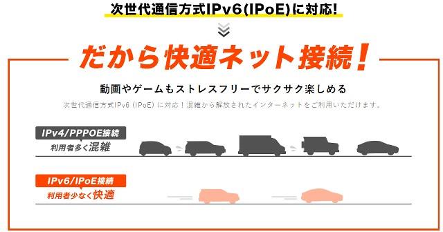IPv6の高速回線に対応
