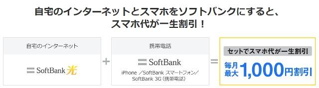 SoftBank光の最大のメリットおうち割光セット