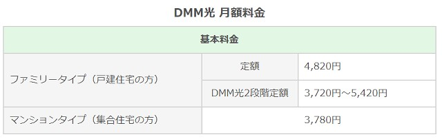 DMM光の料金