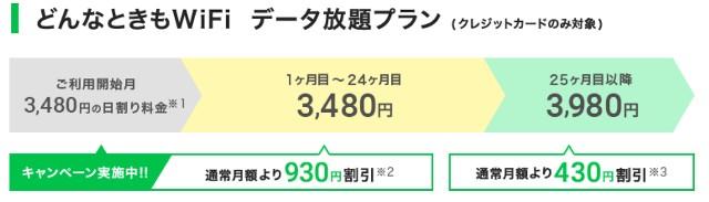 クレジットカード決済の場合は、1ヵ月目3480円から24ヶ月目までが、3480円で、25ヶ月目からは3980円になります。